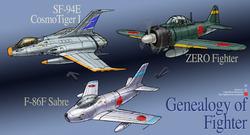 GenealogyOfFghter.jpg