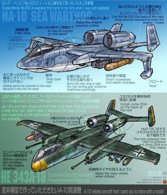 A10-related-aircraft-model2021may.jpg