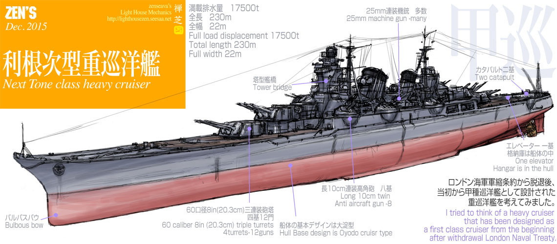 利根次型重巡洋艦 Next Tone class heavy cruiser: LightHouse ...